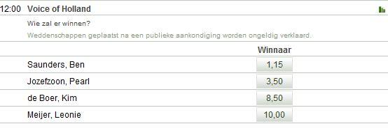 Gokken op de Voice of Holland